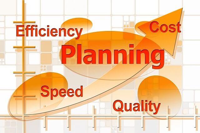 Businessplan Aufbau – Businessplan Inhalt