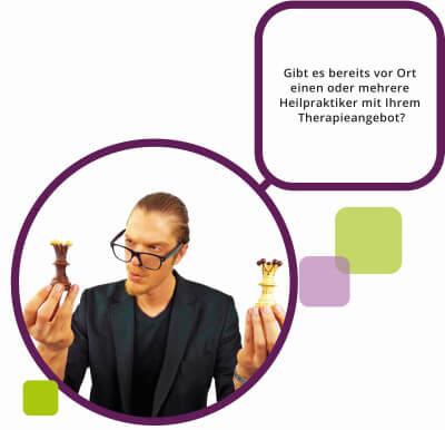 Businessplan Heilpraktiker-Businessplan Beratung-3