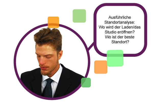 businessplan-fotograf_thinking_inward