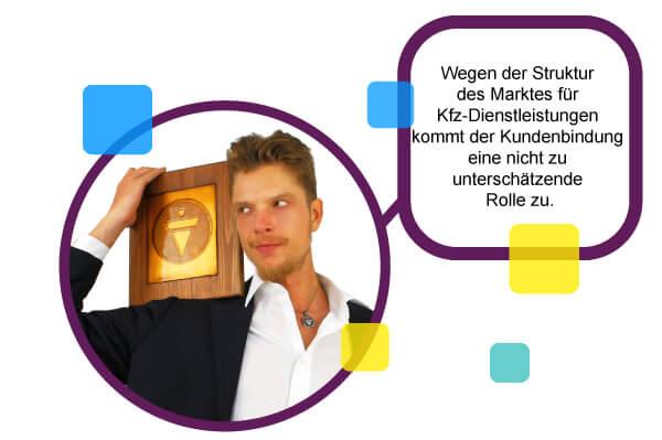 businessplan-kfz-werkstatt_Businessplan_erstellen_lassenJoe_Goerbert