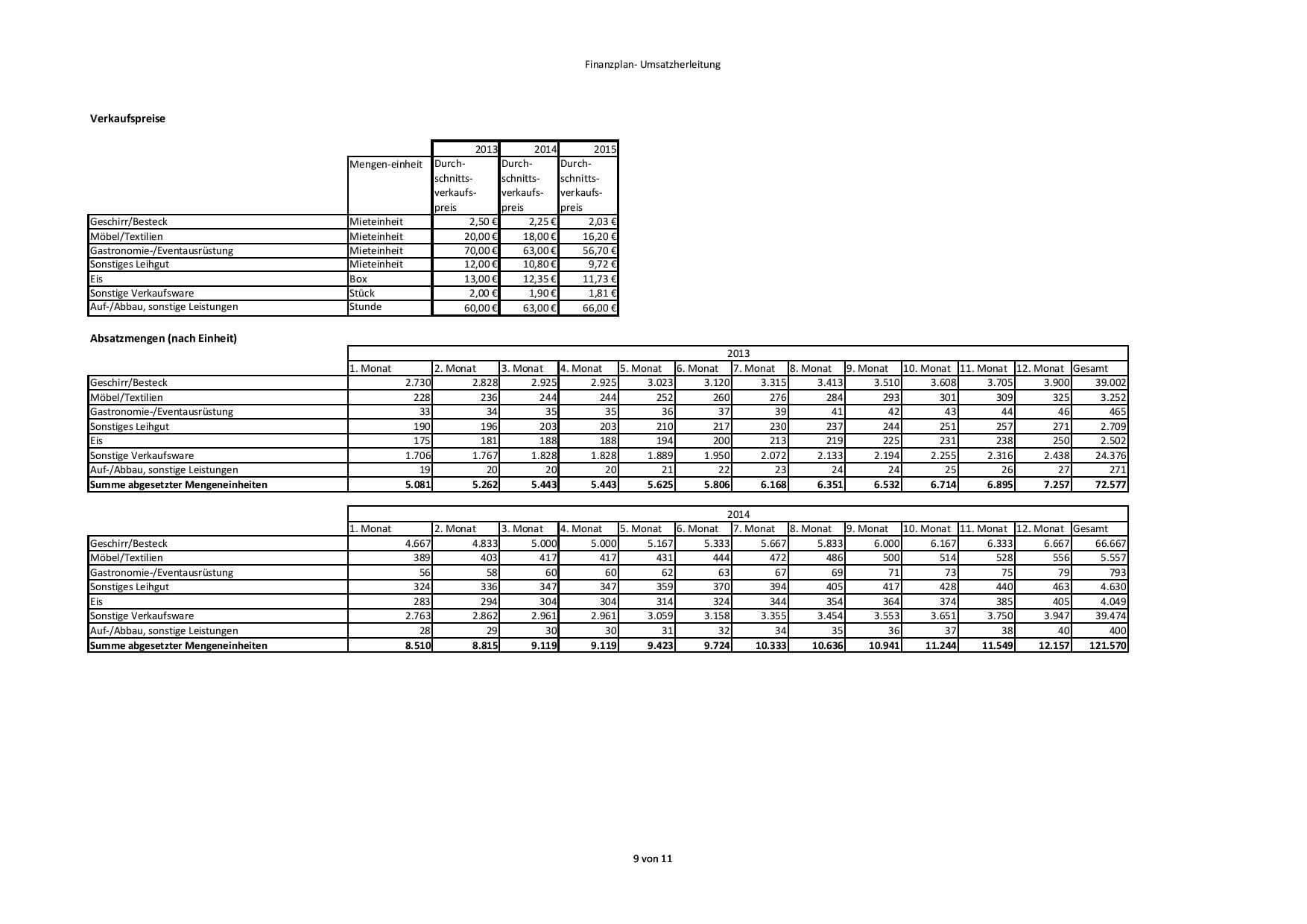 Businessplan-Finanzplan-Vorlage-Excel-kostenlos-9