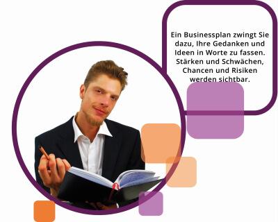Businessplan Hilfe-Businessplan Beratung-1