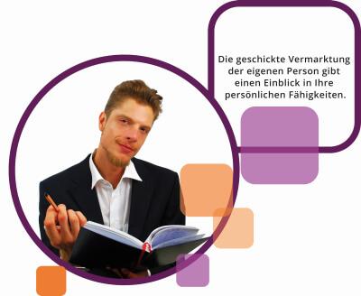 Startup Businessplan-Businessplan selbst erstellen-1