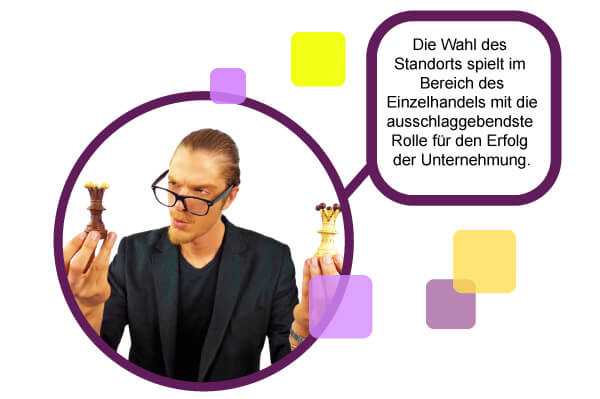 businessplan-einzelhandel_chess