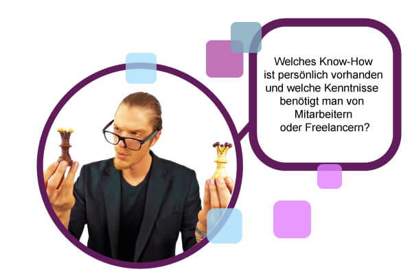 businessplan-softwareentwicklung_chess