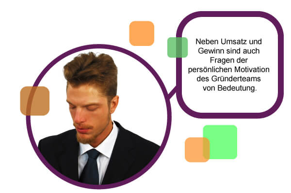businessplan-softwareentwicklung_thinking_inward