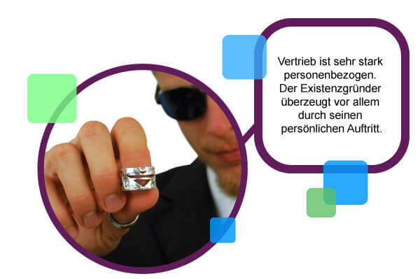 businessplan-vertrieb_Ring_and_business
