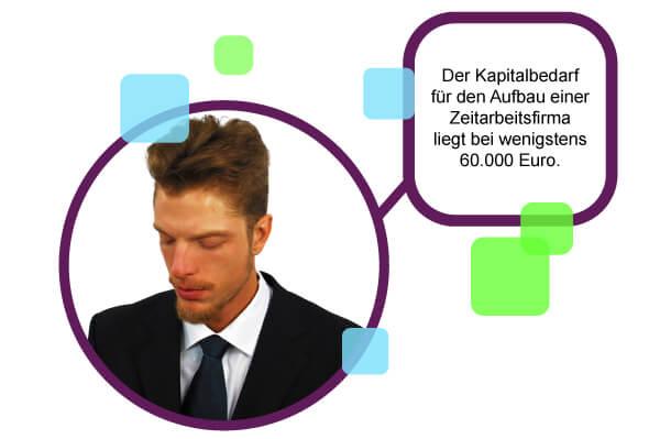 businessplan-zeitarbeit-businessplan-fuer-zeitarbeitsfirmen_thinking_inward