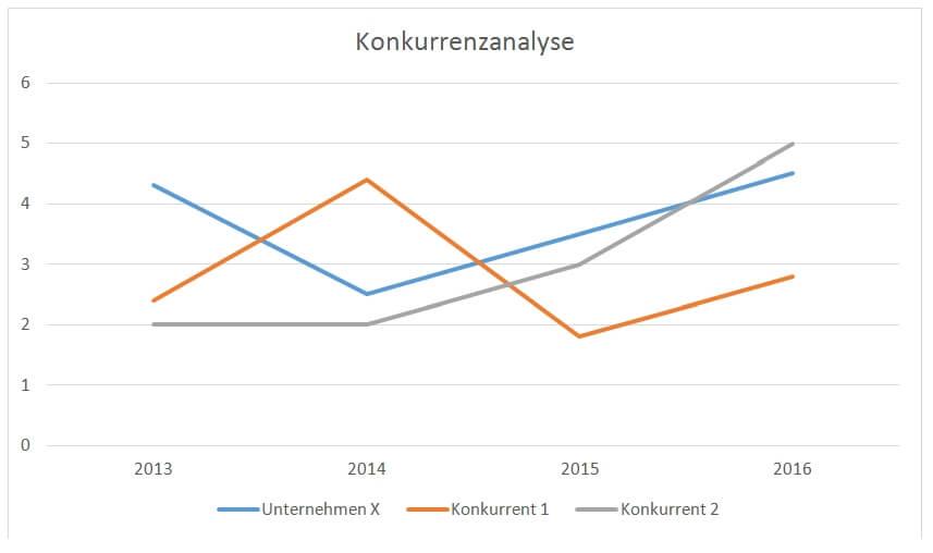 Marktanalyse-Blog-image-1