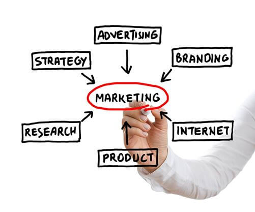 Marketingplan-Konzeptpapier-BrainHive-1