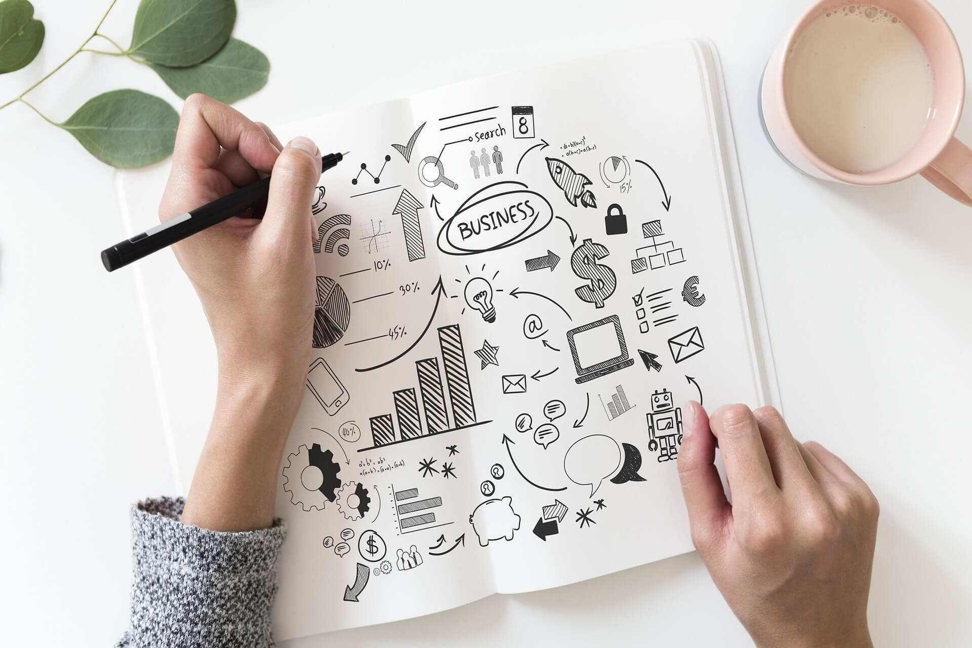 Business Plan Writing Technique-Business Plan Consultant-BrainHive-2