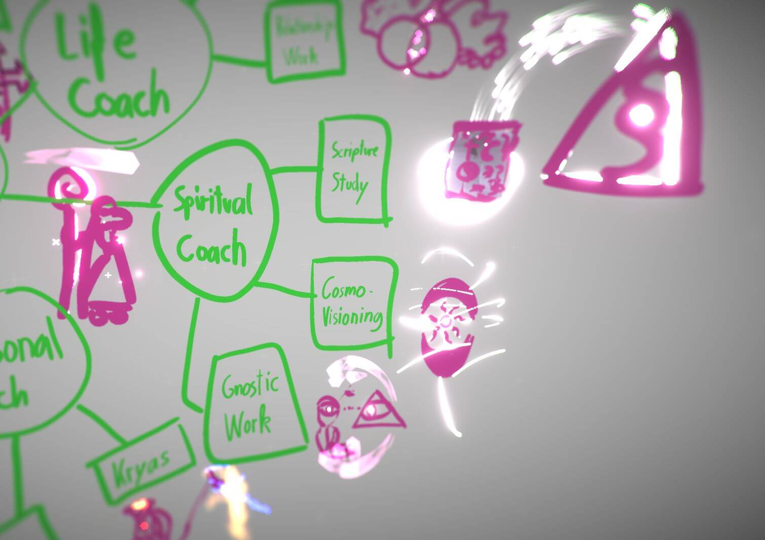 Business Coach-Startup Coach-Life Coach-BrainHive-11