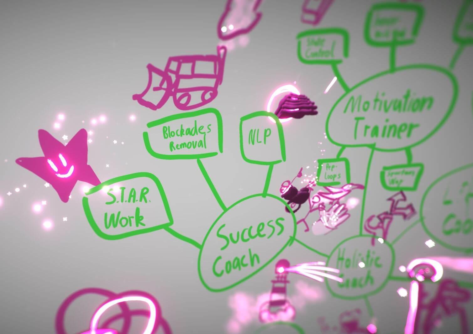 Business Coach-Startup Coach-Life Coach-BrainHive-15