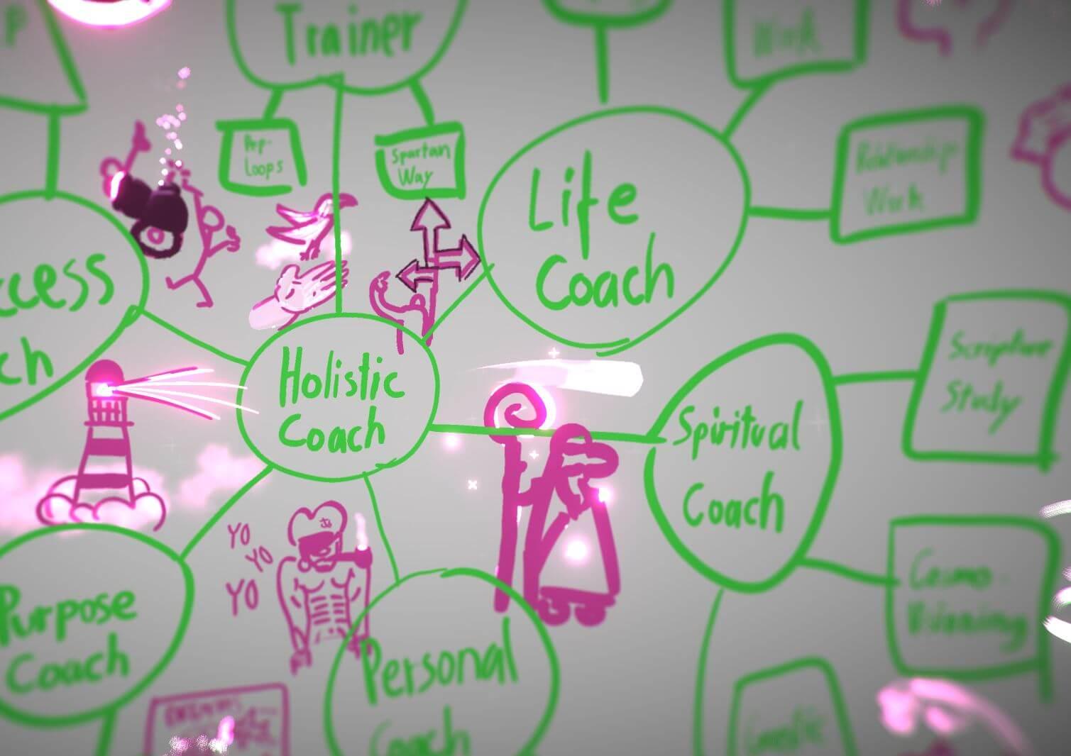 Business Coach-Startup Coach-Life Coach-BrainHive-19