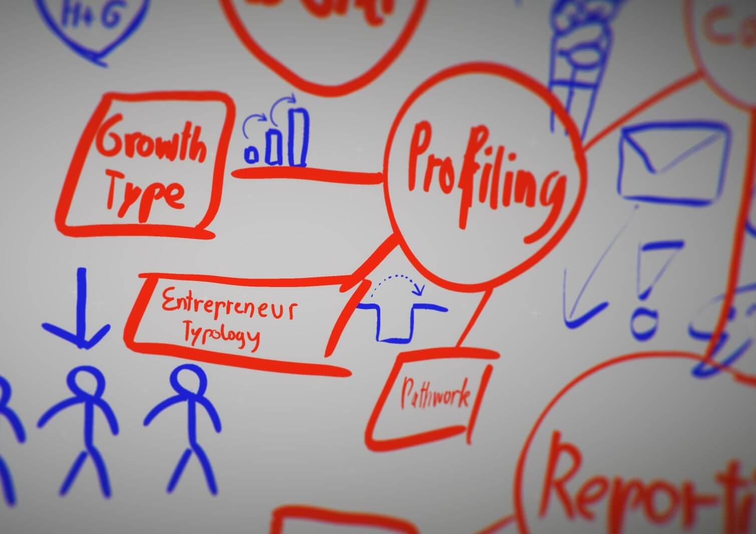 Business Coach-Startup Coach-Life Coach-BrainHive-40