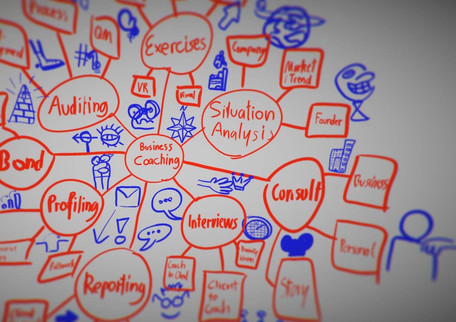 Business Coach-Startup Coach-Life Coach-BrainHive-46
