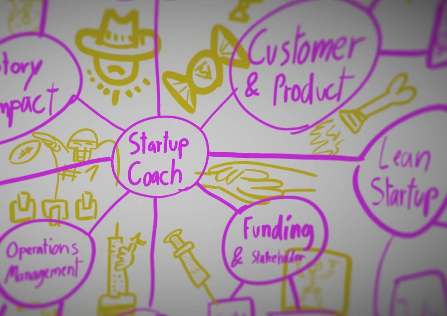 Business Coach-Startup Coach-Life Coach-BrainHive-66