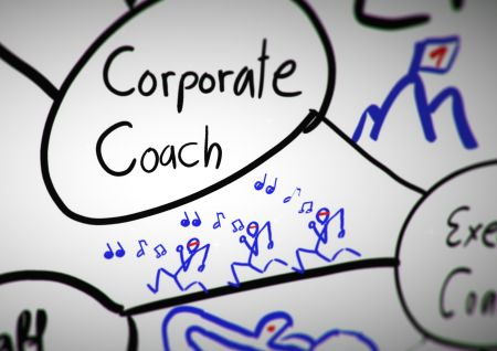 Manager Coach-Executive Coach-Corporate Coach-Business Plan Coach-BrainHive-18